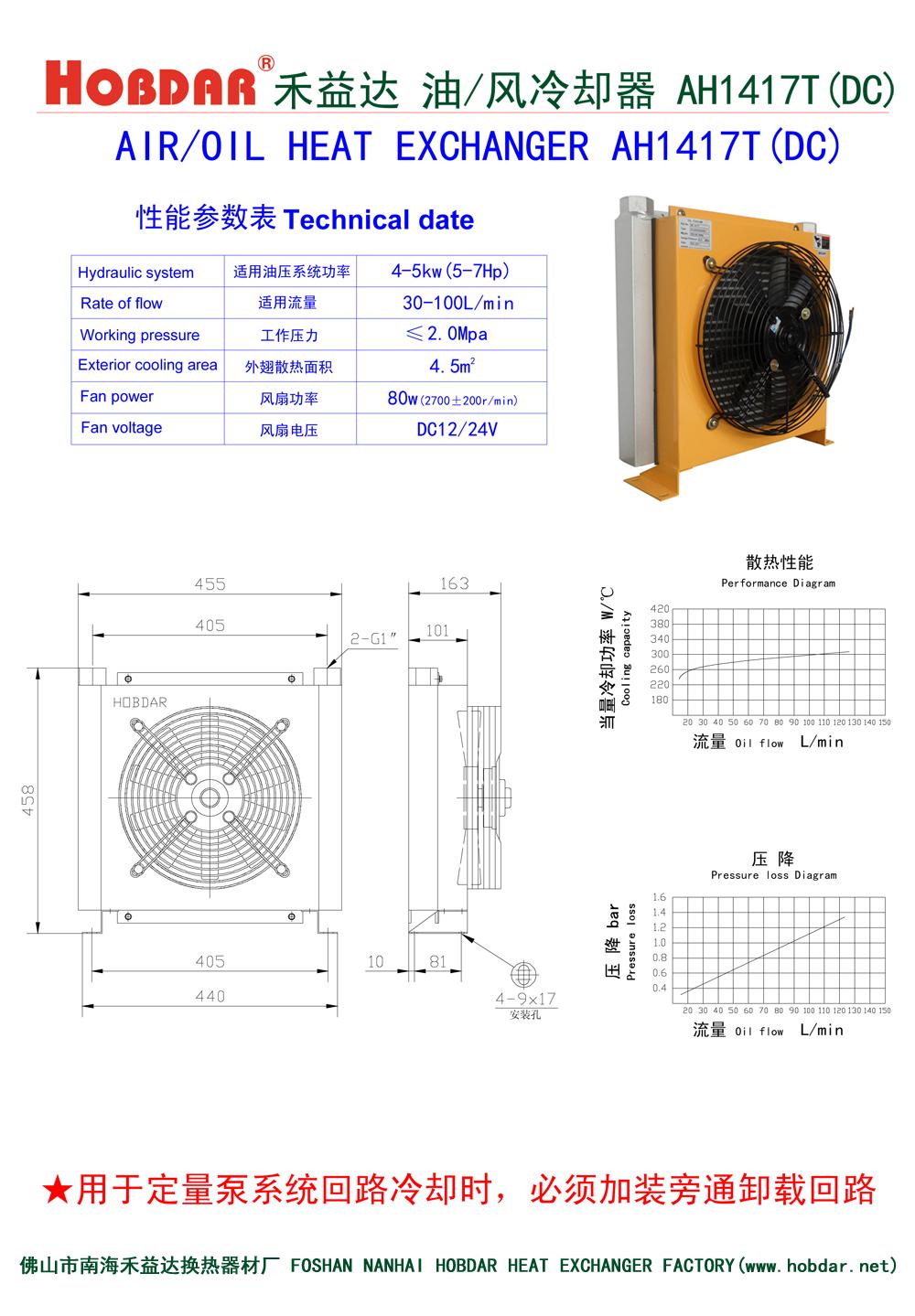 高起点技术创新型生产厂家风冷式油冷却器 研发标杆企业